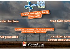 Global wind day / 15 June